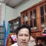 useroiu718's profile photo