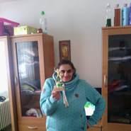 zdenat's profile photo