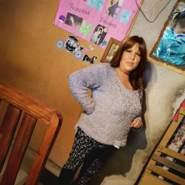 juana284210's profile photo