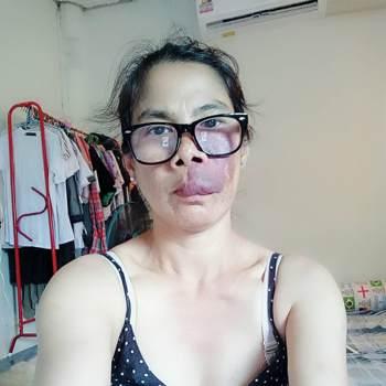 panthipp117819_Krung Thep Maha Nakhon_Độc thân_Nữ