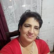 fabiolam59's profile photo
