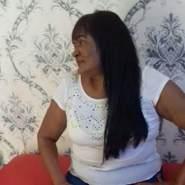 lidiad22788's profile photo