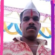 mallinathk609455's profile photo