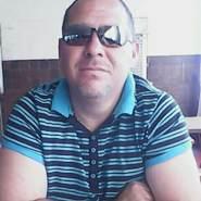 jjh1387's profile photo