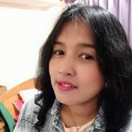 fai0809's profile photo