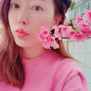 bao3298's profile photo
