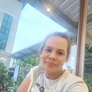kchaxem's profile photo