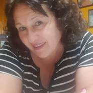 rosarioc616644's profile photo