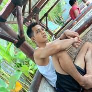 dannuwardana's profile photo