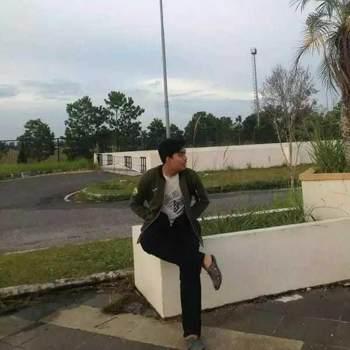 wiriane_Sumatera Barat_Single_Male