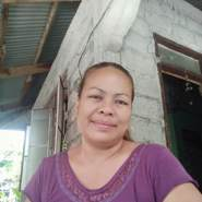dennad's profile photo