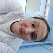 vincianneb841241's profile photo