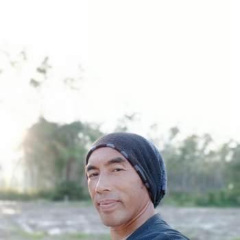 userhfcaj02_Songkhla_Độc thân_Nam