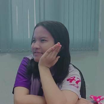 usermhuf62410_Ubon Ratchathani_Singur_Doamna