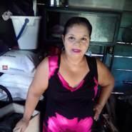 reinav526068's profile photo
