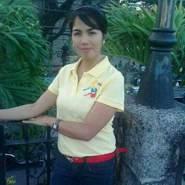 sallydalompinesbajoy's profile photo