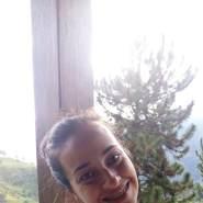 soraignam's profile photo