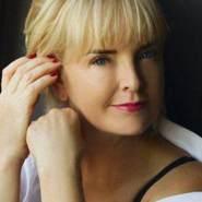 amelia71194's profile photo