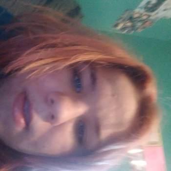 catrinas424281_Indiana_Single_Female