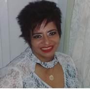 nelit22's profile photo