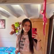 libra071347's profile photo