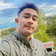 wongm27's profile photo