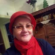 maria429693's profile photo