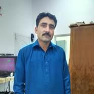 ghulamm435621's profile photo