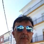 colly44's profile photo