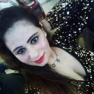 btly506's profile photo