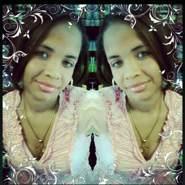 sonelizp's profile photo