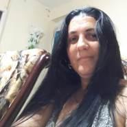 aliannas329471's profile photo
