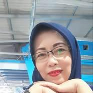 syafiae's profile photo