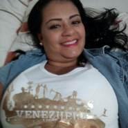 jetcsabethm's profile photo
