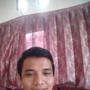 dianagung603614's profile photo