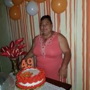 dinorac719404's profile photo