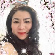 khungvietk's profile photo