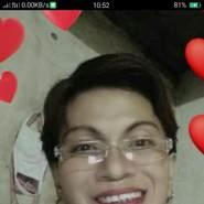 dagief's profile photo