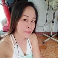saowakhonc451104's profile photo