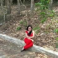 huongt386758's profile photo