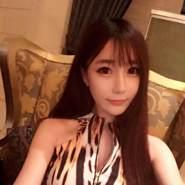 naa2071's profile photo