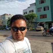 kokik15's profile photo