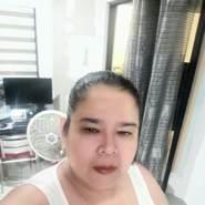 sonyarevalo285954's profile photo