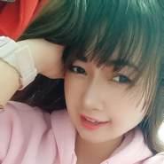 anikn89's profile photo