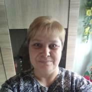 bogumilaa29689's profile photo