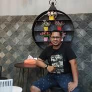 rafat784149's profile photo
