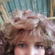 fionas142628's profile photo