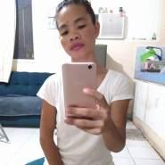 gin2032's profile photo