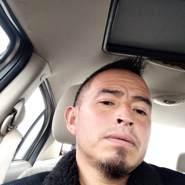 guadaluper936588's profile photo