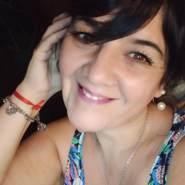nelidag111708's profile photo